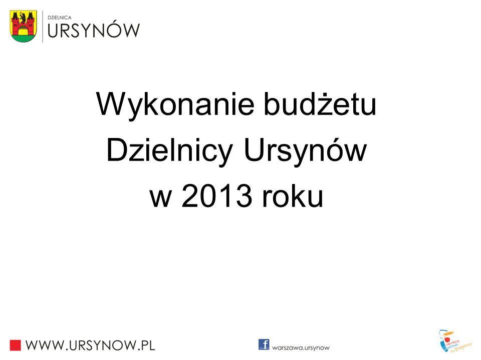 Wykonanie budżetu Dzielnicy Ursynów w 2013 roku