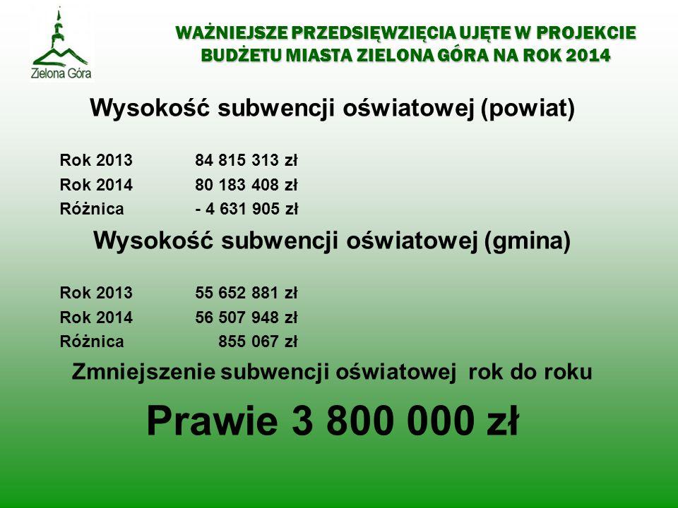 WAŻNIEJSZE PRZEDSIĘWZIĘCIA UJĘTE W PROJEKCIE BUDŻETU MIASTA ZIELONA GÓRA NA ROK 2014 Wysokość subwencji oświatowej (powiat) Rok 201384 815 313 zł Rok