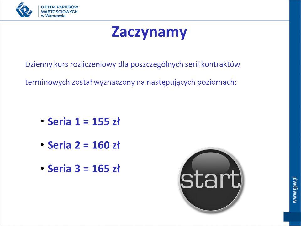 Zaczynamy Dzienny kurs rozliczeniowy dla poszczególnych serii kontraktów terminowych został wyznaczony na następujących poziomach: Seria 1 = 155 zł Seria 2 = 160 zł Seria 3 = 165 zł