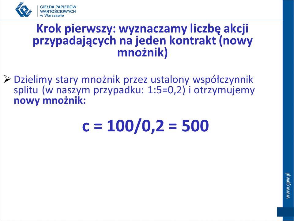 Krok pierwszy: wyznaczamy liczbę akcji przypadających na jeden kontrakt (nowy mnożnik) Dzielimy stary mnożnik przez ustalony współczynnik splitu (w naszym przypadku: 1:5=0,2) i otrzymujemy nowy mnożnik: c = 100/0,2 = 500