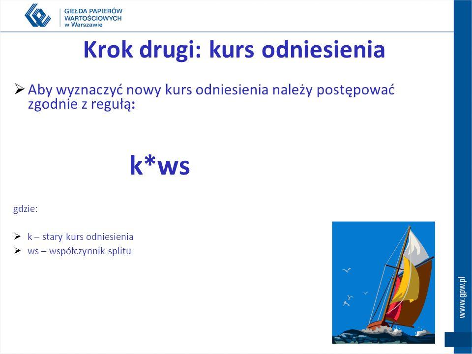 Krok drugi: kurs odniesienia Aby wyznaczyć nowy kurs odniesienia należy postępować zgodnie z regułą: k*ws gdzie: k – stary kurs odniesienia ws – współczynnik splitu