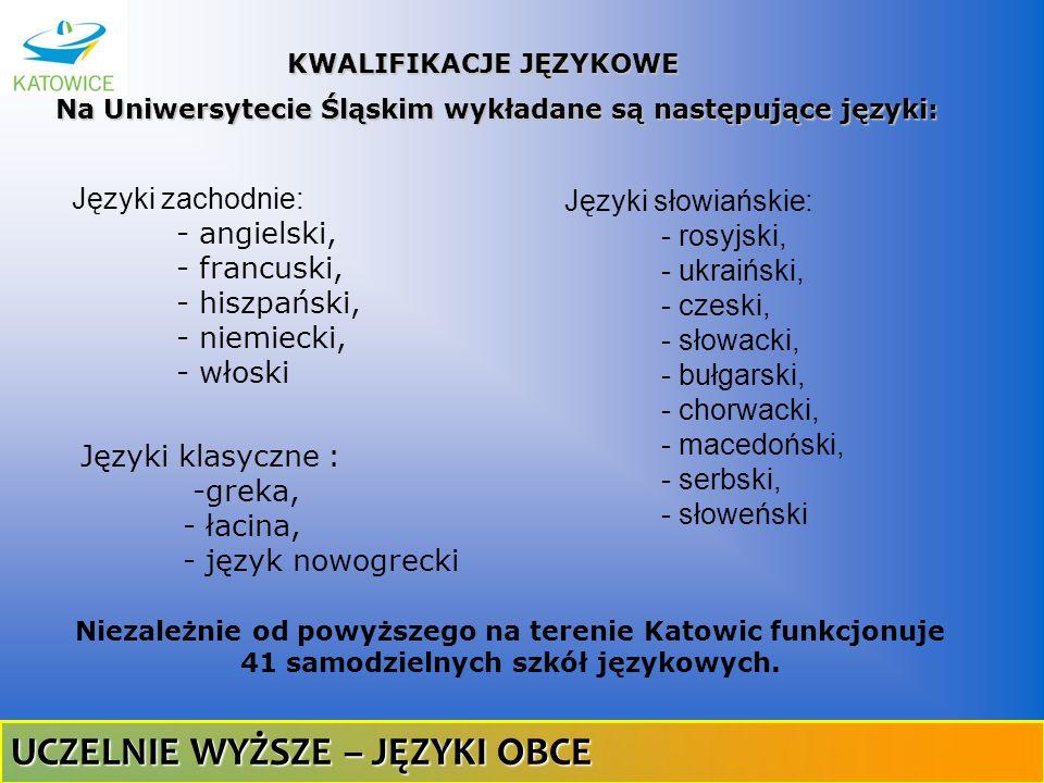 Języki zachodnie: - angielski, - francuski, - hiszpański, - niemiecki, - włoski KWALIFIKACJE JĘZYKOWE Języki klasyczne : -greka, - łacina, - język now
