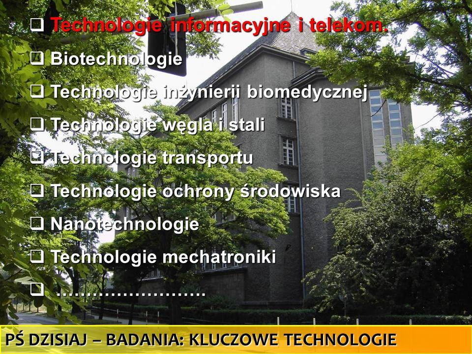 33 Technologie informacyjne i telekom. Technologie informacyjne i telekom. Biotechnologie Biotechnologie Technologie inżynierii biomedycznej Technolog