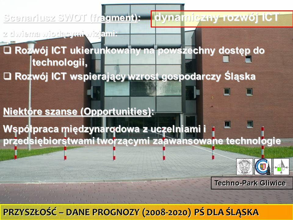 35 Scenariusz SWOT (fragment): dynamiczny rozwój ICT z dwiema wiodącymi wizjami: Rozwój ICT ukierunkowany na powszechny dostęp do technologii, Rozwój