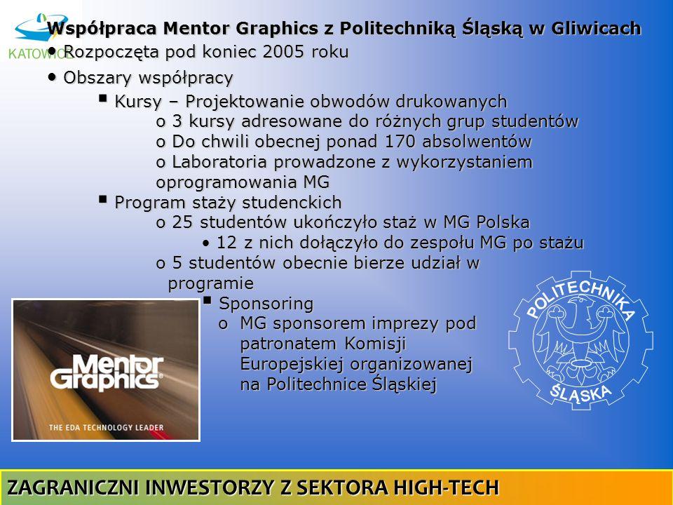 Współpraca Mentor Graphics z Politechniką Śląską w Gliwicach Rozpoczęta pod koniec 2005 roku Rozpoczęta pod koniec 2005 roku Obszary współpracy Obszar