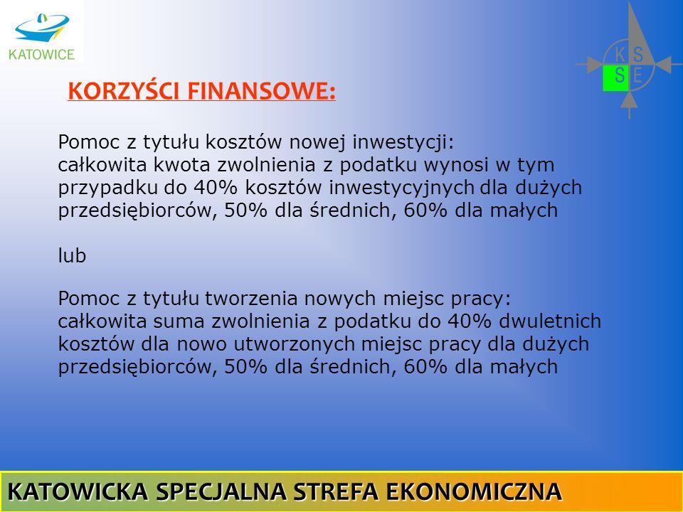KORZYŚCI FINANSOWE: Pomoc z tytułu kosztów nowej inwestycji: całkowita kwota zwolnienia z podatku wynosi w tym przypadku do 40% kosztów inwestycyjnych