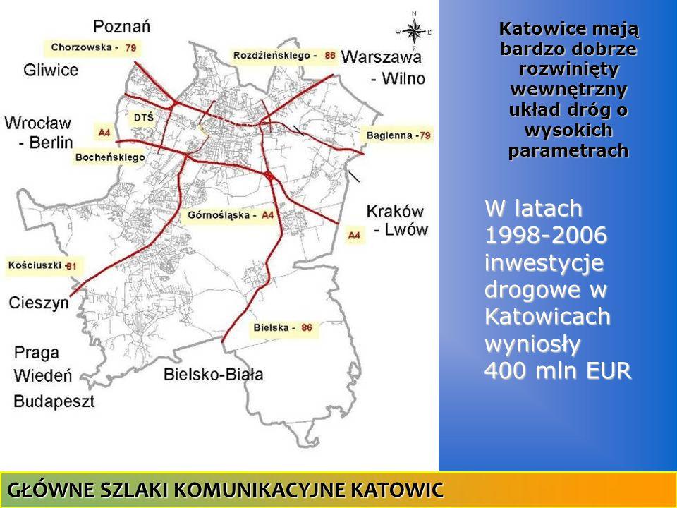 Katowice mają bardzo dobrze rozwinięty wewnętrzny układ dróg o wysokich parametrach W latach 1998-2006 inwestycje drogowe w Katowicach wyniosły 400 ml