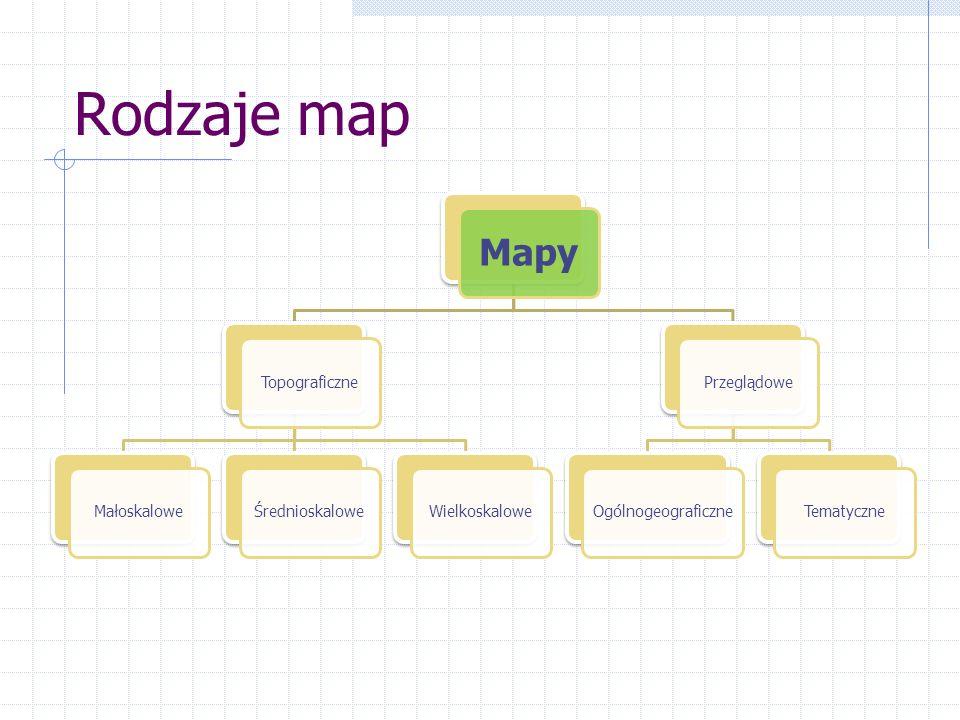Rodzaje map Mapy TopograficzneMałoskaloweŚrednioskaloweWielkoskalowePrzeglądoweOgólnogeograficzneTematyczne