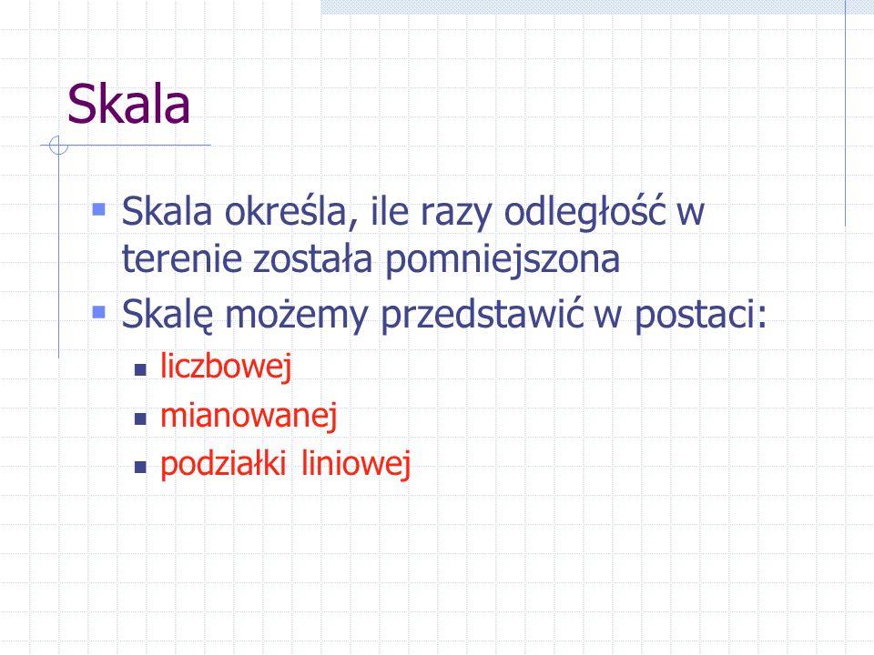 Skala Skala określa, ile razy odległość w terenie została pomniejszona Skalę możemy przedstawić w postaci: liczbowej mianowanej podziałki liniowej
