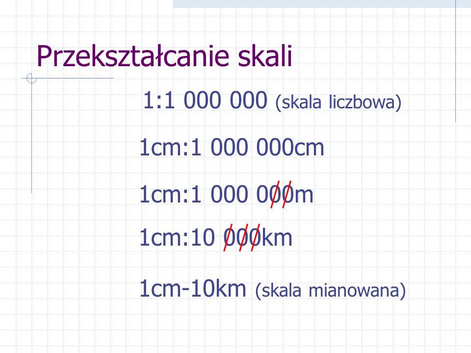 Przekształcanie skali 1:1 000 000 (skala liczbowa) 1cm:1 000 000cm 1cm:1 000 000m 1cm:10 000km 1cm-10km (skala mianowana)