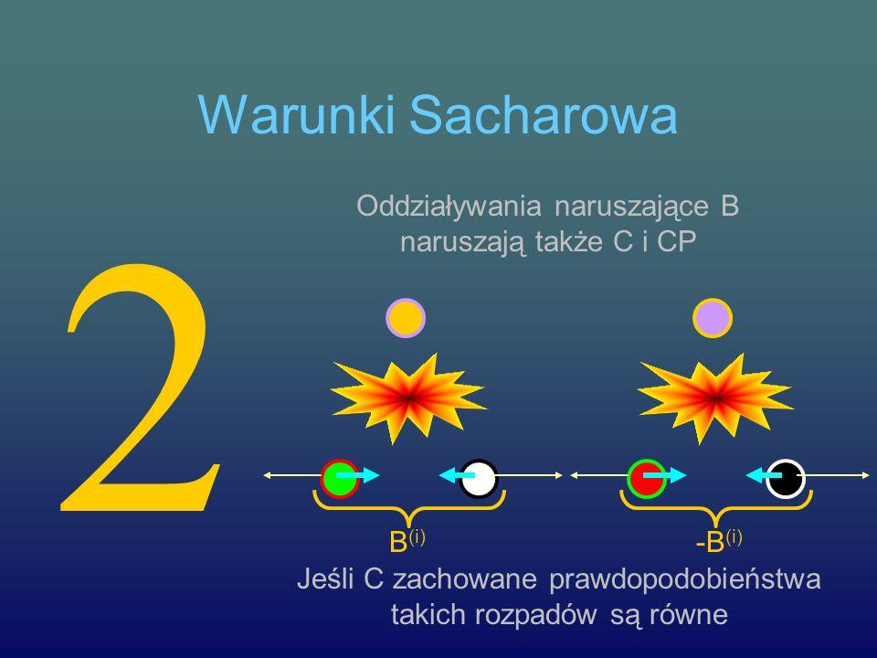 Warunki Sacharowa 2 Oddziaływania naruszające B naruszają także C i CP B (i) -B (i) Jeśli C zachowane prawdopodobieństwa takich rozpadów są równe