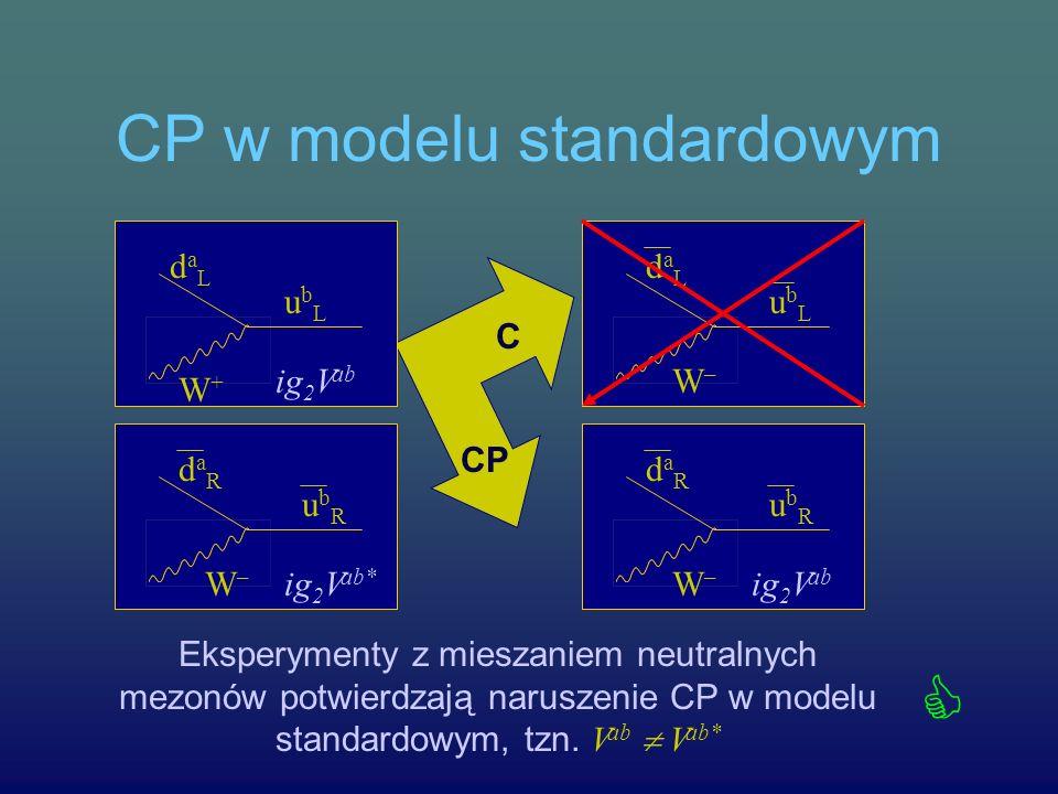 CP w modelu standardowym daLdaL ubLubL W–W– C CP daLdaL ubLubL W+W+ ig 2 V ab daRdaR ubRubR W–W– Eksperymenty z mieszaniem neutralnych mezonów potwierdzają naruszenie CP w modelu standardowym, tzn.