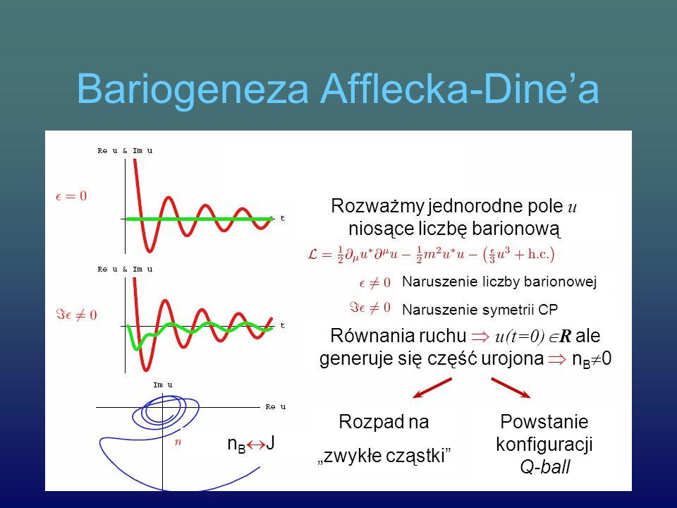 Bariogeneza Afflecka-Dinea Rozważmy jednorodne pole u niosące liczbę barionową Naruszenie liczby barionowej Naruszenie symetrii CP Równania ruchu u(t=0) R ale generuje się część urojona n B 0 Rozpad na zwykłe cząstki Powstanie konfiguracji Q-ball n B J