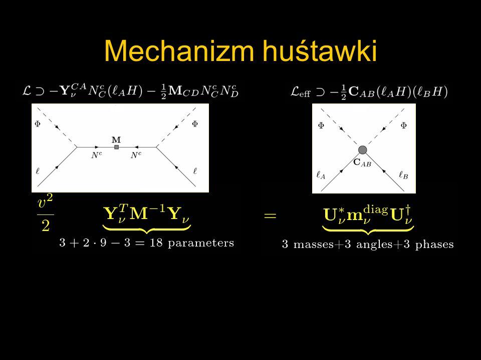 Mechanizm huśtawki
