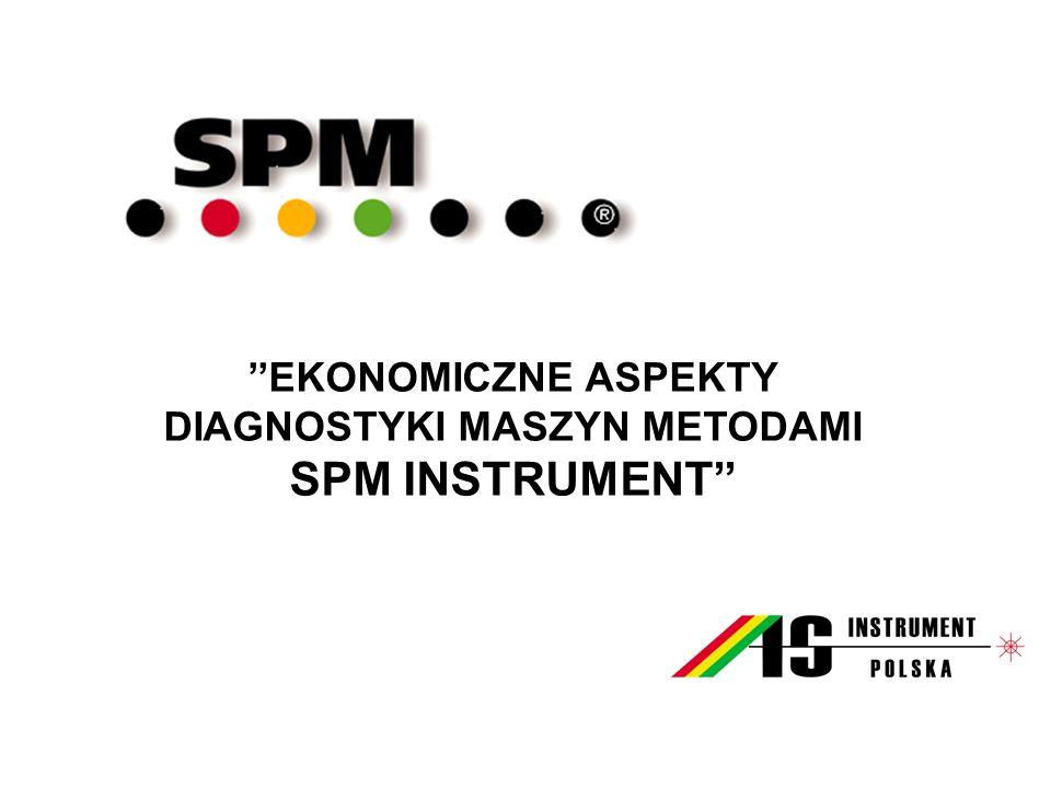 Strategia SPM