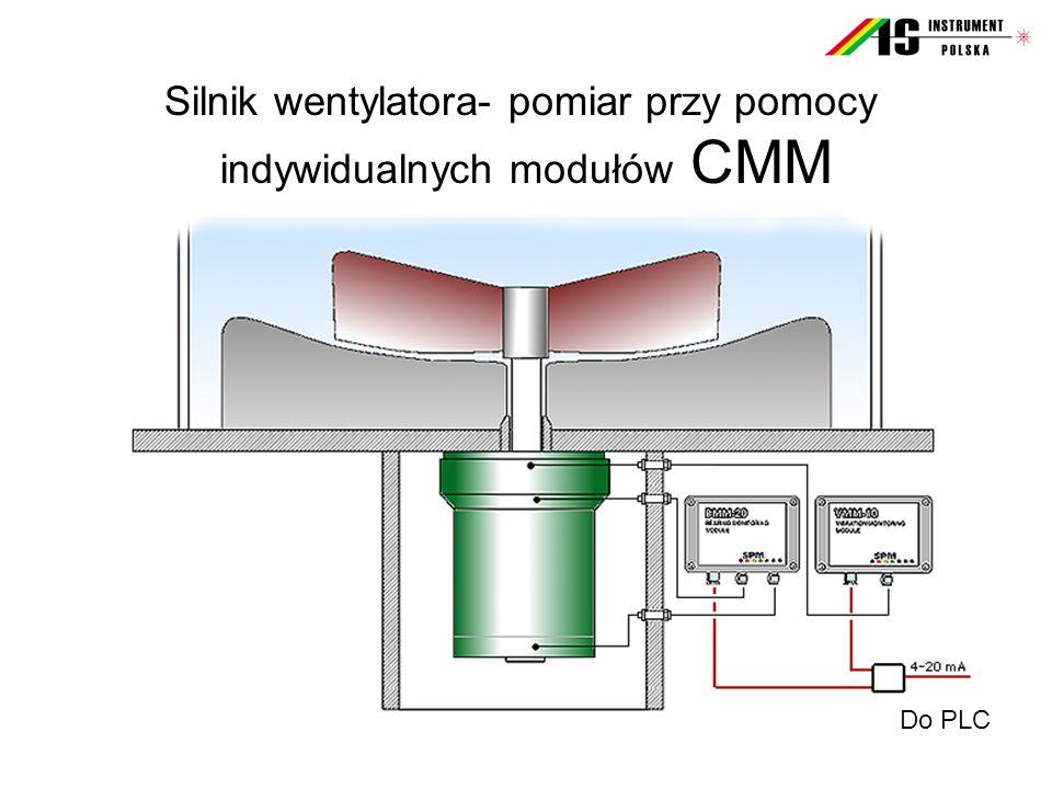 Silnik wentylatora- pomiar przy pomocy indywidualnych modułów CMM Do PLC