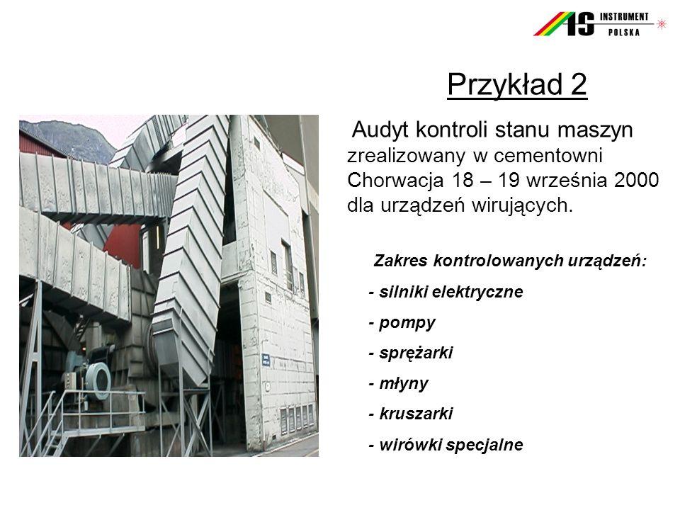 Przykład 2 Audyt kontroli stanu maszyn zrealizowany w cementowni Chorwacja 18 – 19 września 2000 dla urządzeń wirujących. Zakres kontrolowanych urządz