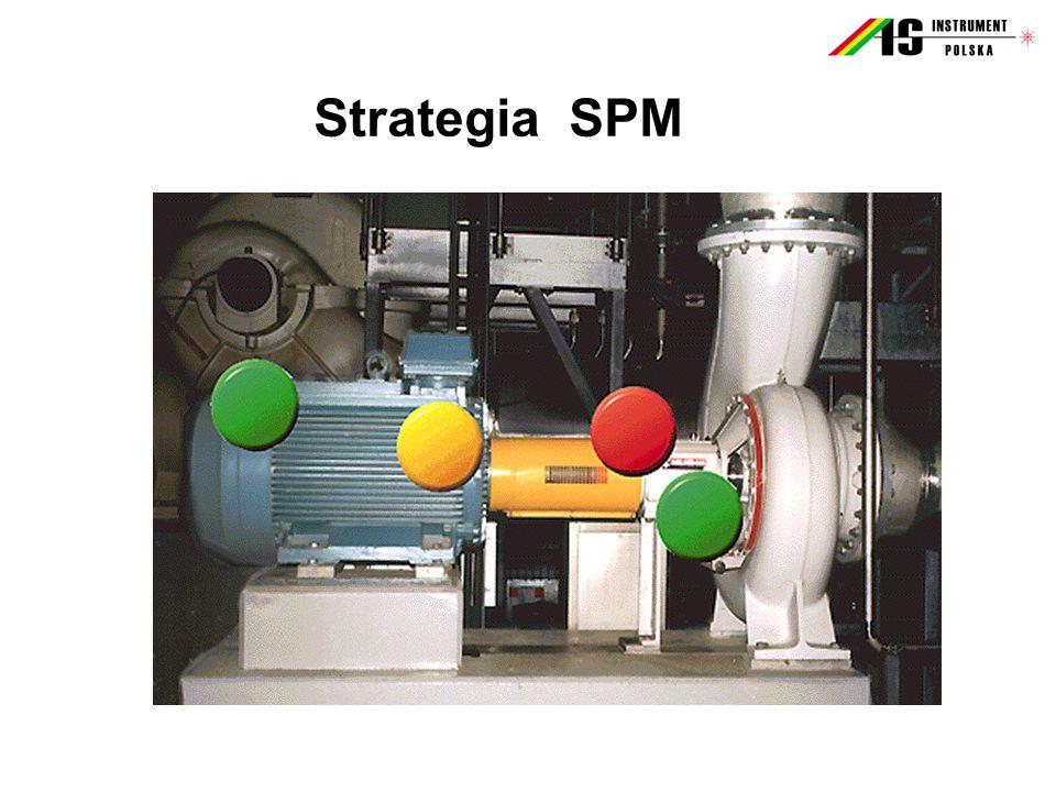 Silnik wentylatora- pomiar przyrządami przenośnymi Drgania SPM Przyrząd przenośny