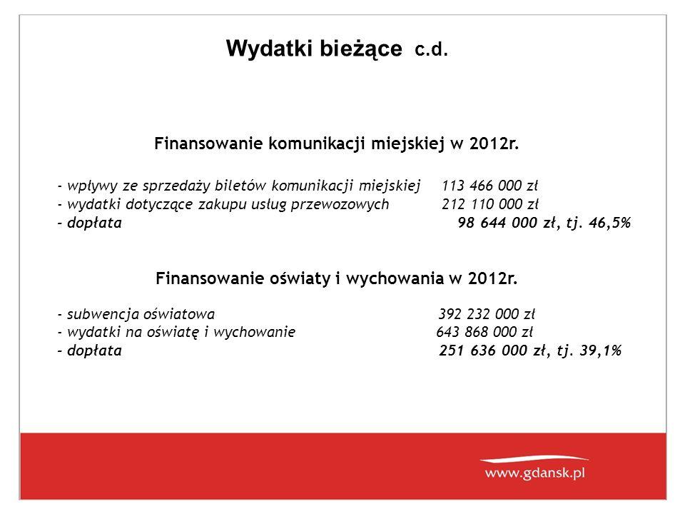 Wydatki bieżące c.d. Finansowanie komunikacji miejskiej w 2012r.