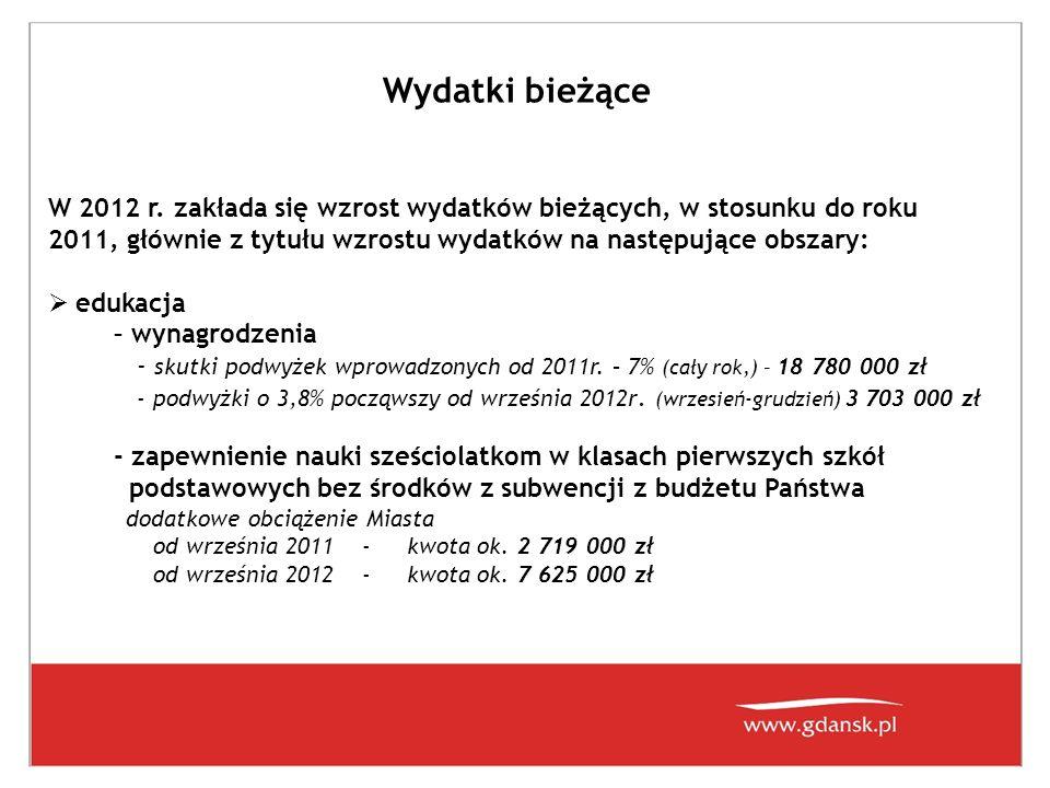 Wydatki bieżące W 2012 r.