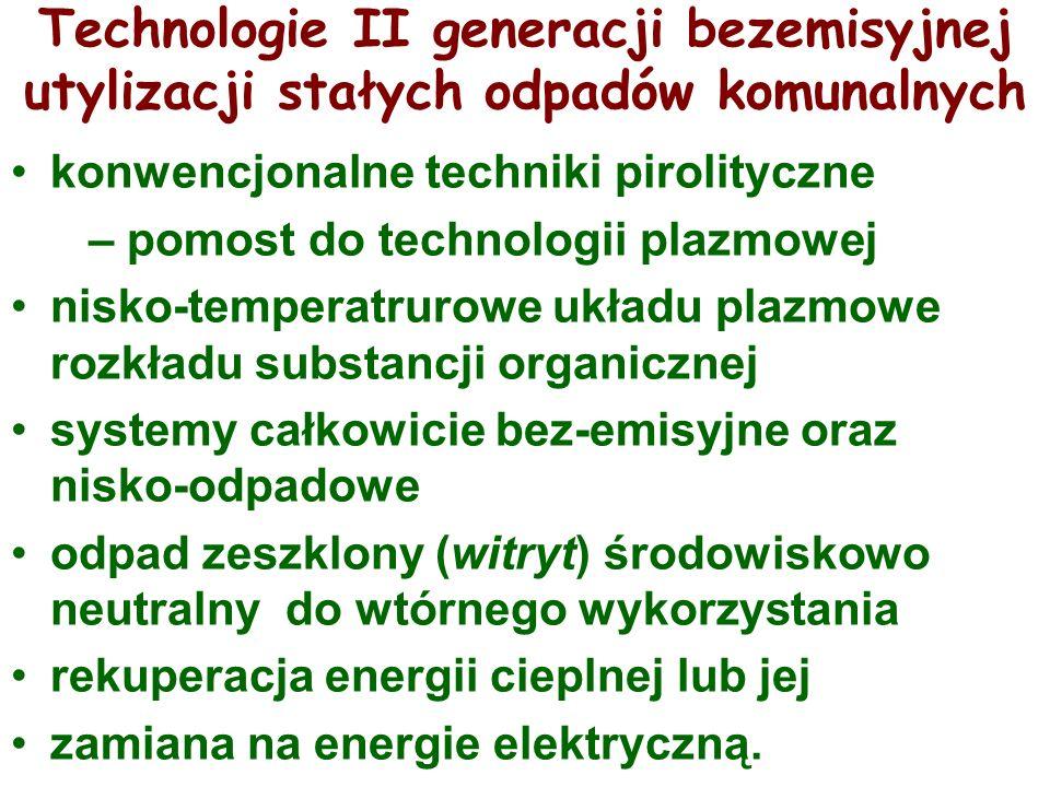 Technologie II generacji bezemisyjnej utylizacji stałych odpadów komunalnych konwencjonalne techniki pirolityczne – pomost do technologii plazmowej ni