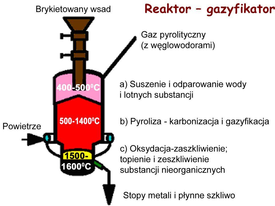 Reaktor – gazyfikator