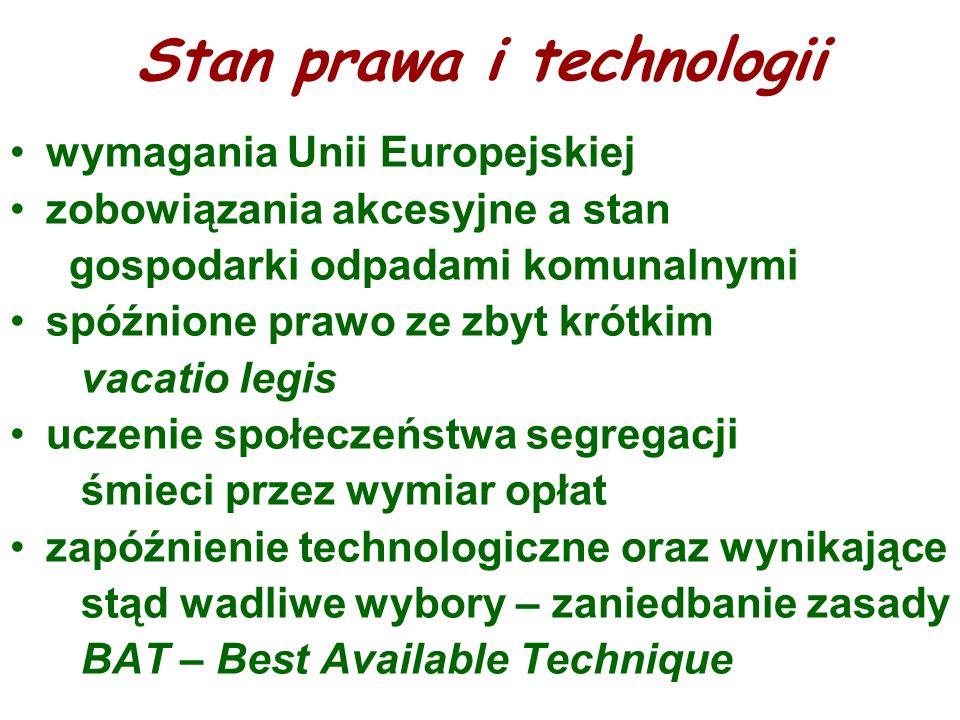 Stan prawa i technologii wymagania Unii Europejskiej zobowiązania akcesyjne a stan gospodarki odpadami komunalnymi spóźnione prawo ze zbyt krótkim vac