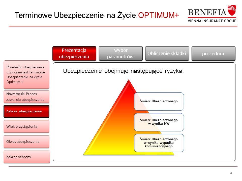 4 Przedmiot ubezpieczenia, czyli czym jest Terminowe Ubezpieczenie na Życie Optimum + Przedmiot ubezpieczenia, czyli czym jest Terminowe Ubezpieczenie na Życie Optimum + Zakres ubezpieczenia Wiek przystąpienia Okres ubezpieczenia Prezentacja ubezpieczenia Prezentacja ubezpieczenia wybór parametrów Obliczenie składki procedura Zakres ochrony Ubezpieczenie obejmuje następujące ryzyka: Terminowe Ubezpieczenie na Życie OPTIMUM+ Śmierć Ubezpieczonego Śmierć Ubezpieczonego w wyniku NW Śmierć Ubezpieczonego w wyniku wypadku komunikacyjnego Nowatorski Proces zawarcia ubezpieczenia