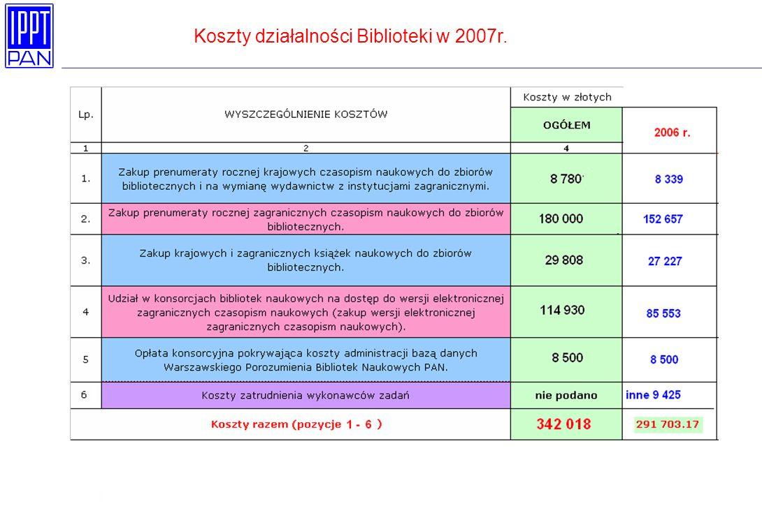 Koszty działalności Biblioteki w 2007r.
