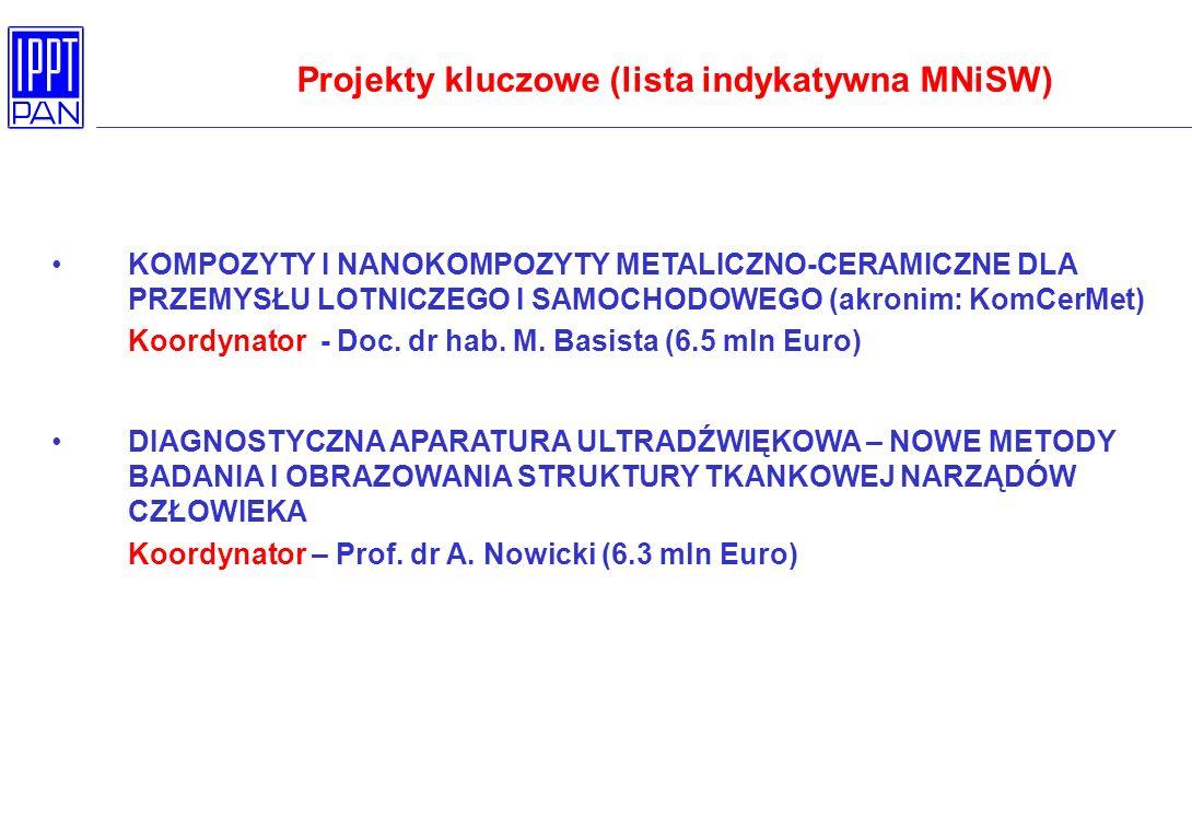 Projekty kluczowe (lista indykatywna MNiSW) KOMPOZYTY I NANOKOMPOZYTY METALICZNO-CERAMICZNE DLA PRZEMYSŁU LOTNICZEGO I SAMOCHODOWEGO (akronim: KomCerMet) Koordynator - Doc.
