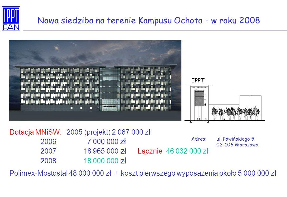 Nowa siedziba na terenie Kampusu Ochota - w roku 2008 Adres: ul.