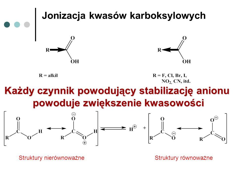 Jonizacja kwasów karboksylowych Struktury nierównoważne Struktury równoważne Każdy czynnik powodujący stabilizację anionu powoduje zwiększenie kwasowo