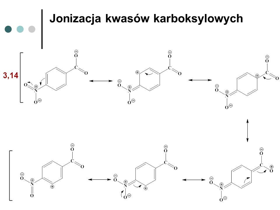 Jonizacja kwasów karboksylowych 3,14