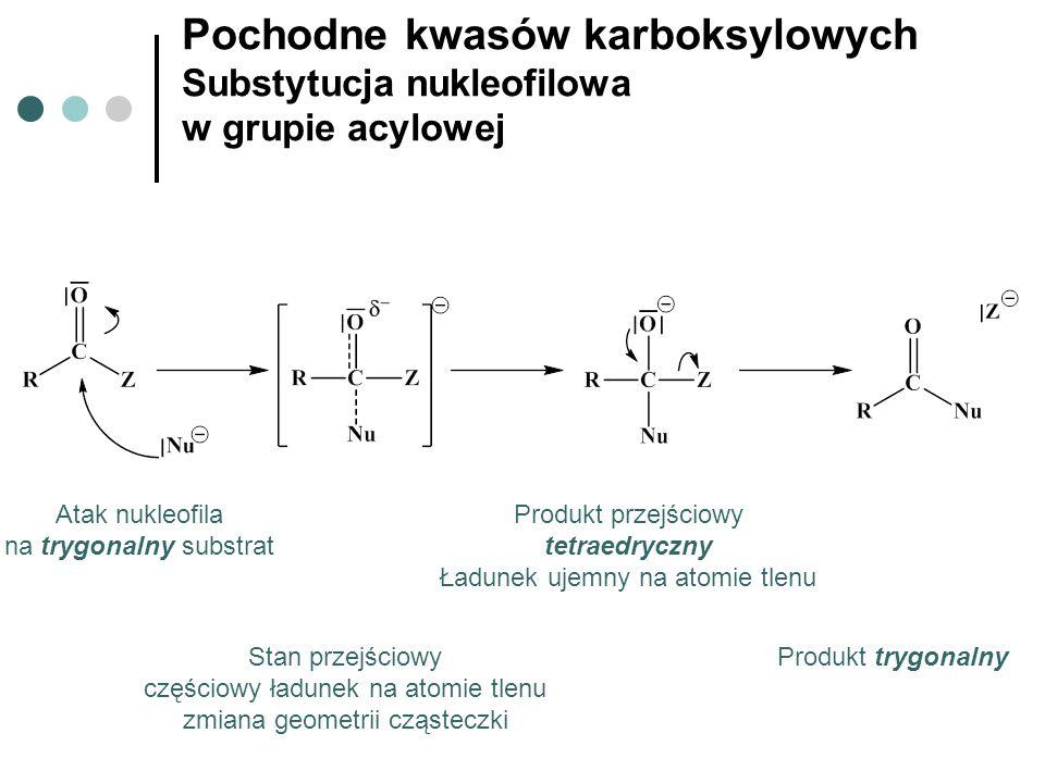Pochodne kwasów karboksylowych Substytucja nukleofilowa w grupie acylowej Atak nukleofila na trygonalny substrat Stan przejściowy częściowy ładunek na