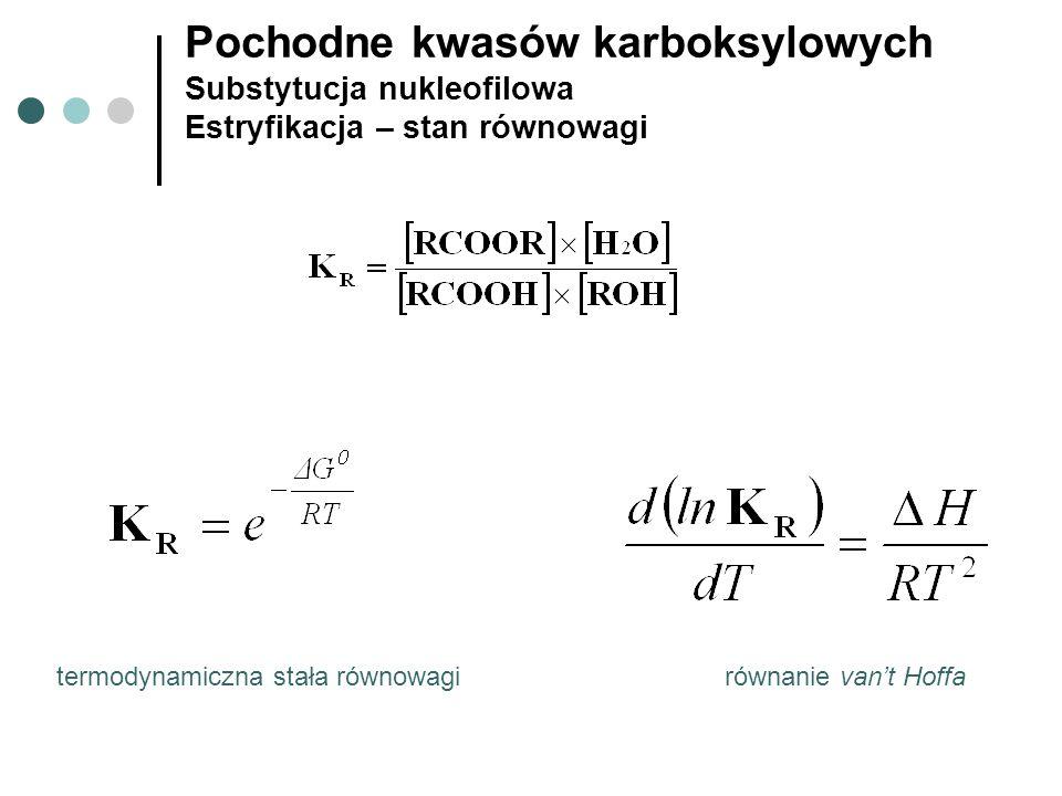 Pochodne kwasów karboksylowych Substytucja nukleofilowa Estryfikacja – stan równowagi równanie vant Hoffatermodynamiczna stała równowagi
