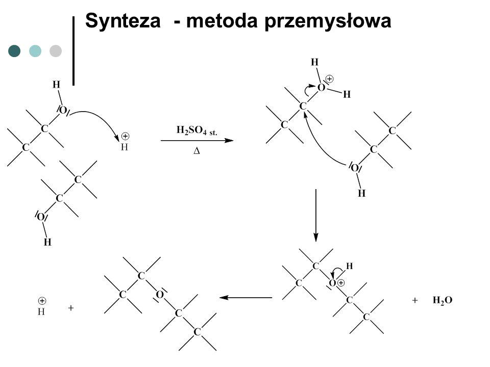 Synteza - metoda przemysłowa