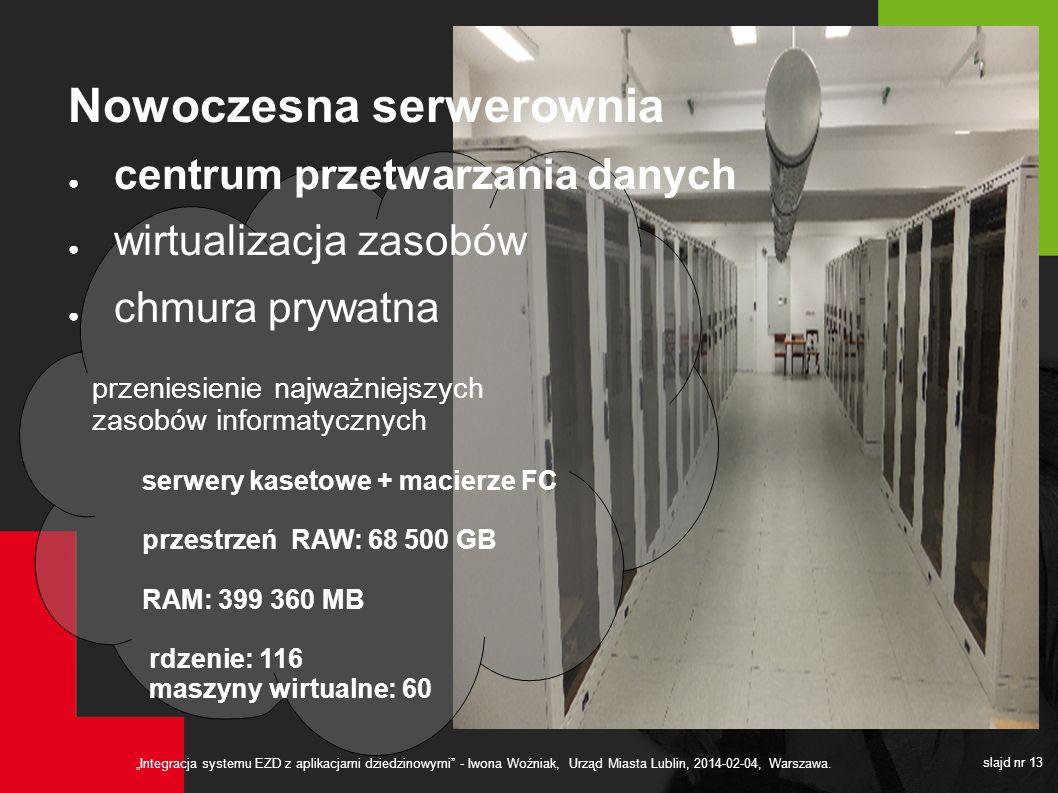 Integracja systemu EZD z aplikacjami dziedzinowymi - Iwona Woźniak, Urząd Miasta Lublin, 2014-02-04, Warszawa. slajd nr 13 Nowoczesna serwerownia cent