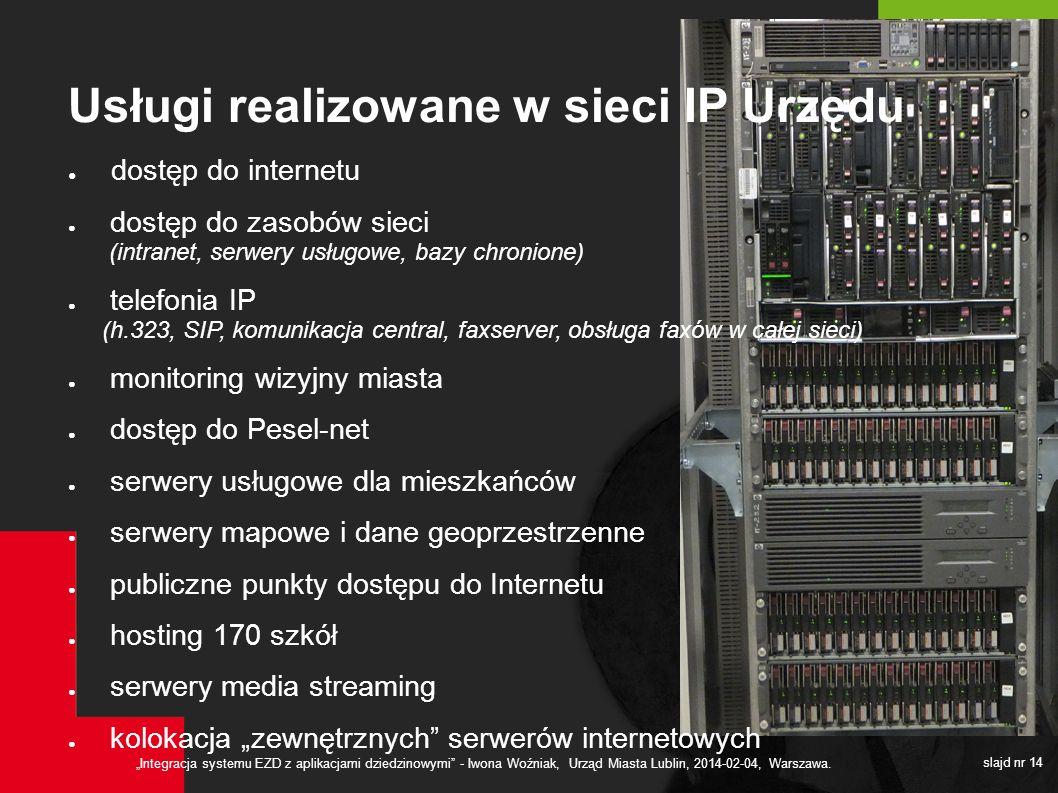 Integracja systemu EZD z aplikacjami dziedzinowymi - Iwona Woźniak, Urząd Miasta Lublin, 2014-02-04, Warszawa. slajd nr 14 Usługi realizowane w sieci