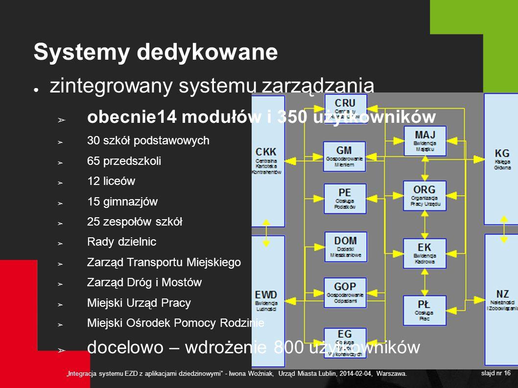 Integracja systemu EZD z aplikacjami dziedzinowymi - Iwona Woźniak, Urząd Miasta Lublin, 2014-02-04, Warszawa. slajd nr 16 Systemy dedykowane zintegro