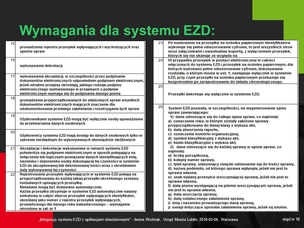 Integracja systemu EZD z aplikacjami dziedzinowymi - Iwona Woźniak, Urząd Miasta Lublin, 2014-02-04, Warszawa. slajd nr 18 Wymagania dla systemu EZD: