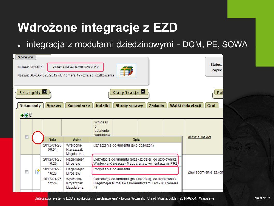 Integracja systemu EZD z aplikacjami dziedzinowymi - Iwona Woźniak, Urząd Miasta Lublin, 2014-02-04, Warszawa. slajd nr 35 Wdrożone integracje z EZD i
