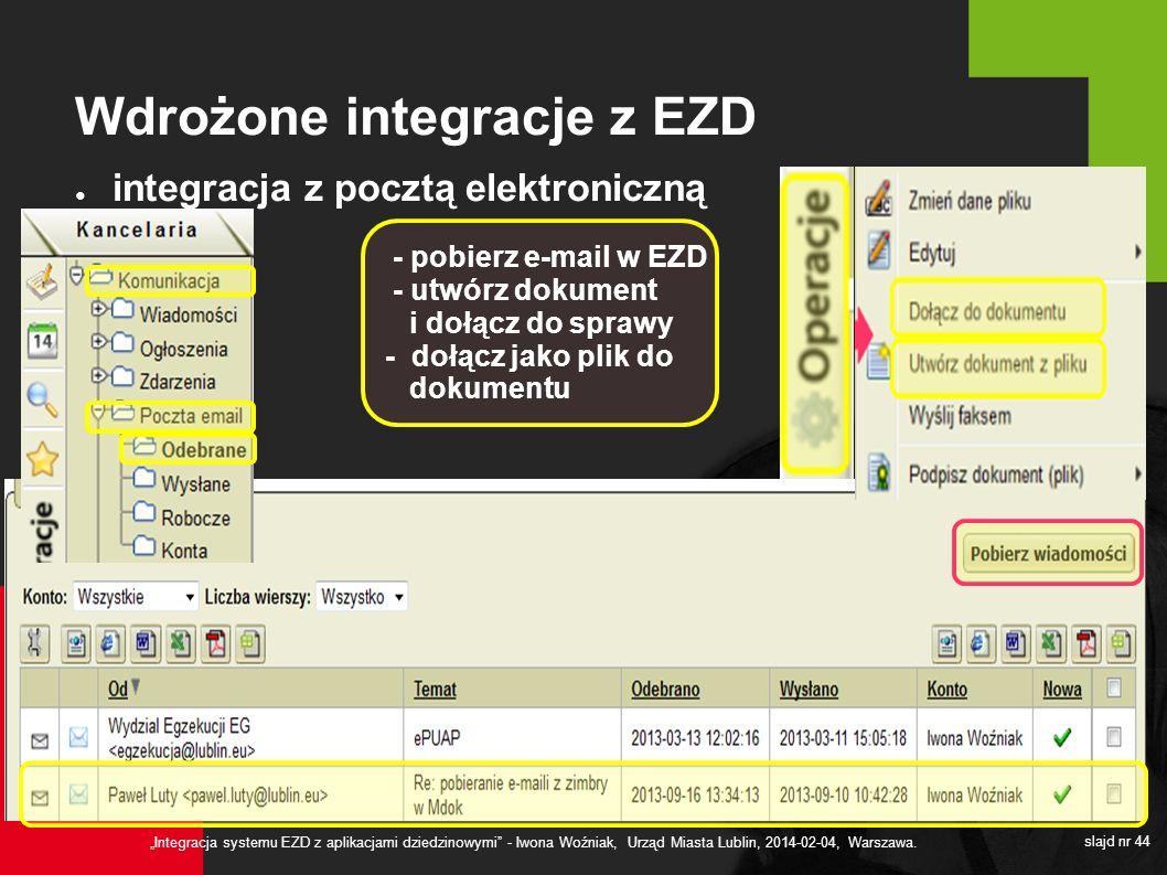 Integracja systemu EZD z aplikacjami dziedzinowymi - Iwona Woźniak, Urząd Miasta Lublin, 2014-02-04, Warszawa. slajd nr 44 Wdrożone integracje z EZD i