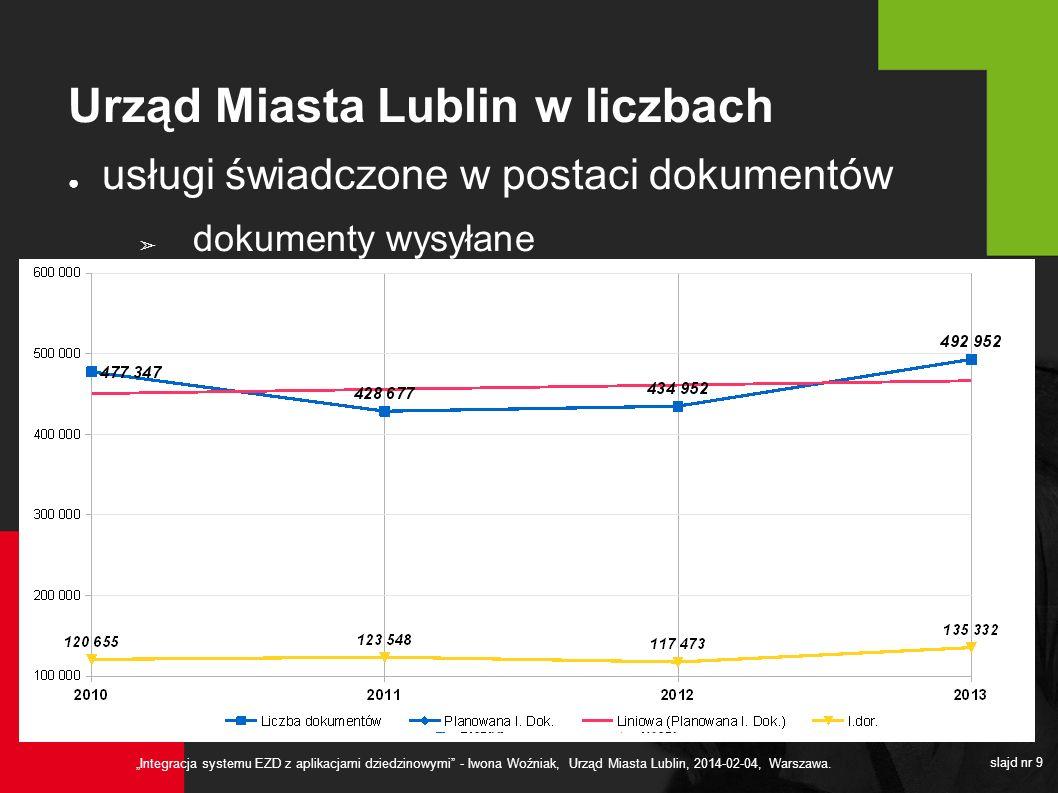 Integracja systemu EZD z aplikacjami dziedzinowymi - Iwona Woźniak, Urząd Miasta Lublin, 2014-02-04, Warszawa.