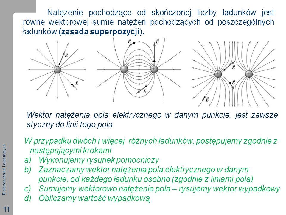 Elektrotechnika i automatyka 11 Natężenie pochodzące od skończonej liczby ładunków jest równe wektorowej sumie natężeń pochodzących od poszczególnych ładunków (zasada superpozycji).