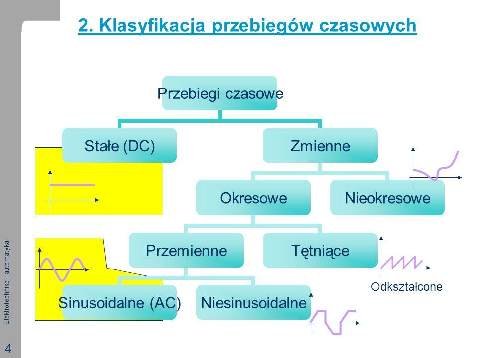 Elektrotechnika i automatyka 4 2. Klasyfikacja przebiegów czasowych Przebiegi czasowe Stałe (DC)Zmienne Okresowe Przemienne Sinusoidalne (AC) Niesinus