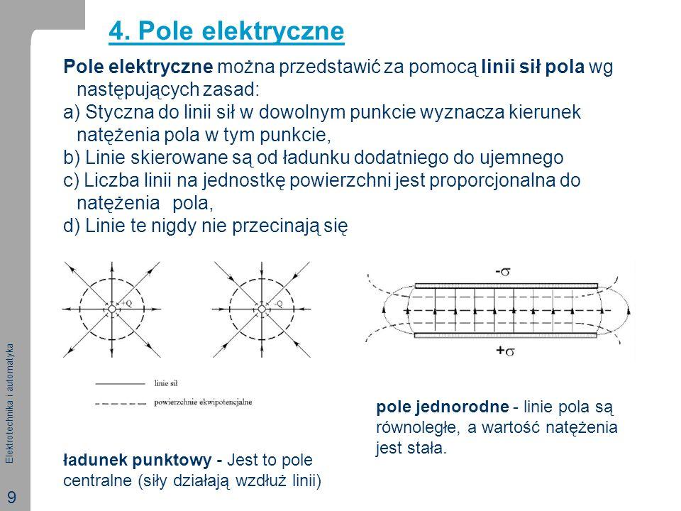 Elektrotechnika i automatyka 9 Pole elektryczne można przedstawić za pomocą linii sił pola wg następujących zasad: a) Styczna do linii sił w dowolnym punkcie wyznacza kierunek natężenia pola w tym punkcie, b) Linie skierowane są od ładunku dodatniego do ujemnego c) Liczba linii na jednostkę powierzchni jest proporcjonalna do natężenia pola, d) Linie te nigdy nie przecinają się 4.