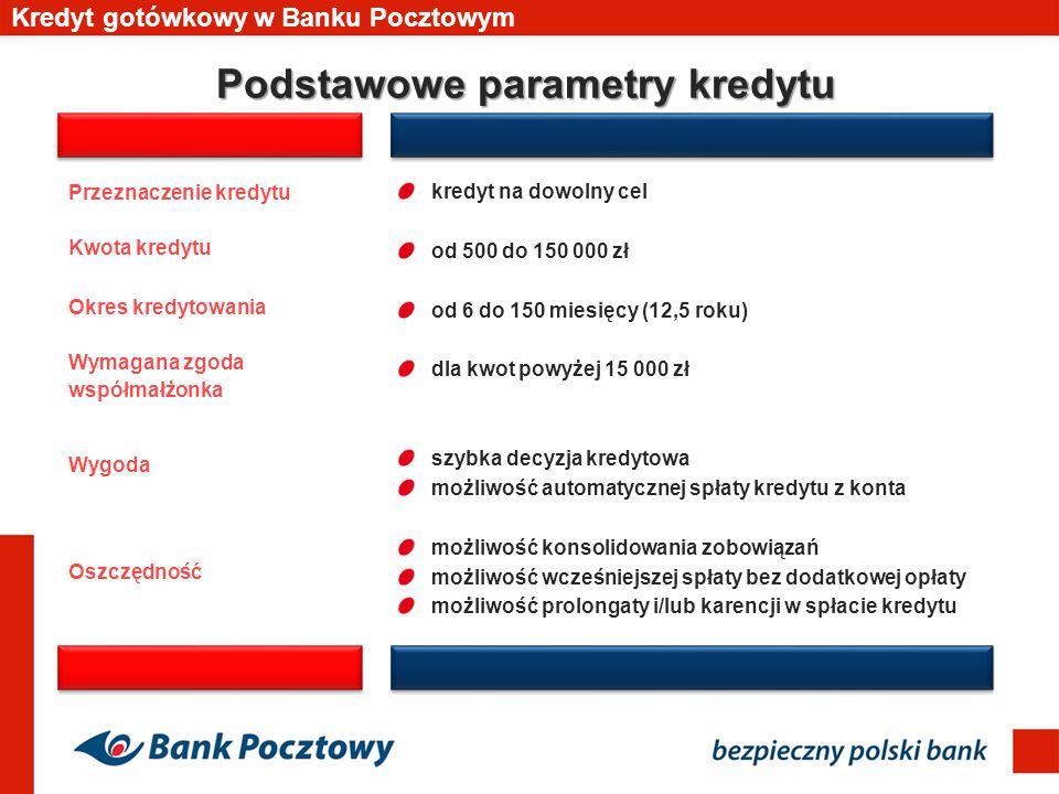 Przeznaczenie kredytu Kwota kredytu Okres kredytowania Wymagana zgoda współmałżonka Wygoda Oszczędność kredyt na dowolny cel od 500 do 150 000 zł od 6