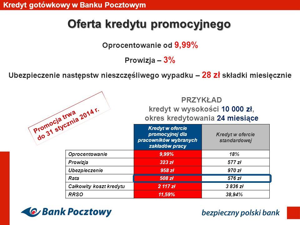 Kredyt gotówkowy w Banku Pocztowym Kredyt w ofercie promocyjnej dla pracowników wybranych zakładów pracy Kredyt w ofercie standardowej Oprocentowanie9