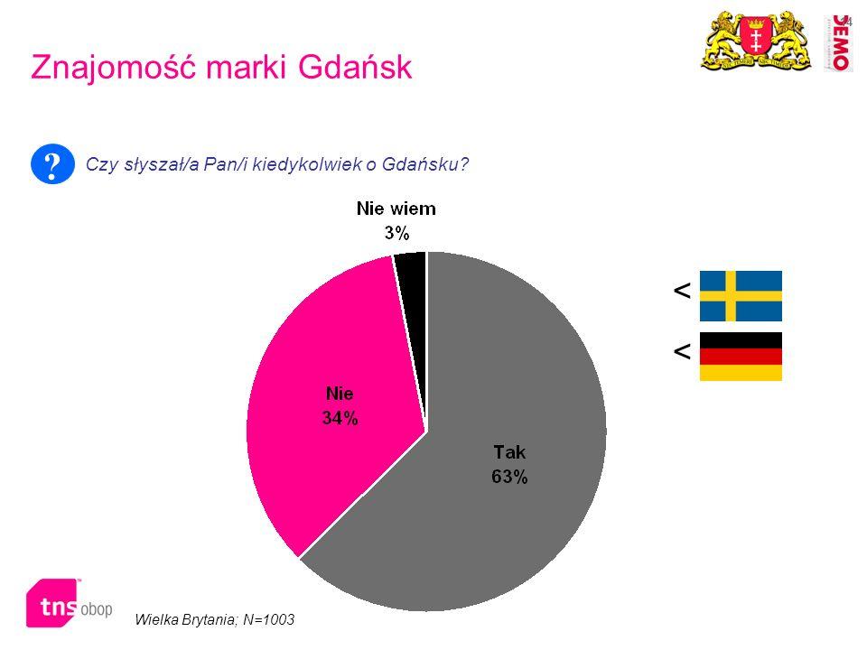 14 Wielka Brytania; N=1003 Znajomość marki Gdańsk Czy słyszał/a Pan/i kiedykolwiek o Gdańsku? ? < <