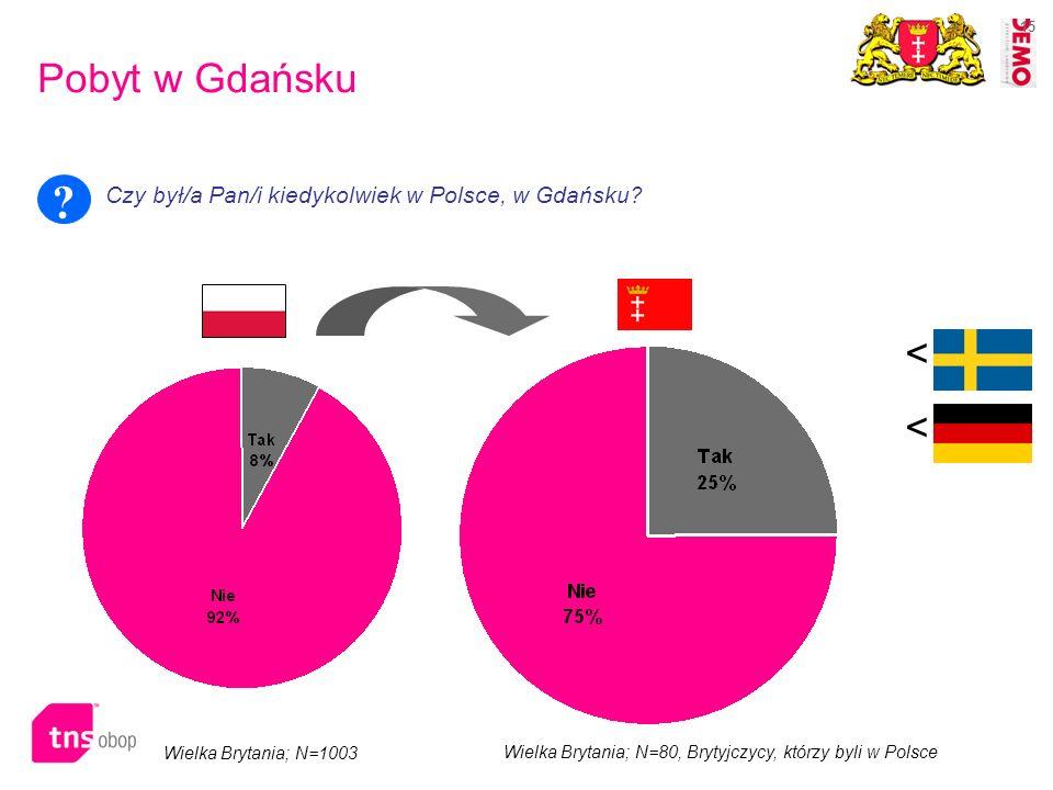15 Pobyt w Gdańsku Czy był/a Pan/i kiedykolwiek w Polsce, w Gdańsku? Wielka Brytania; N=80, Brytyjczycy, którzy byli w Polsce ? < < Wielka Brytania; N